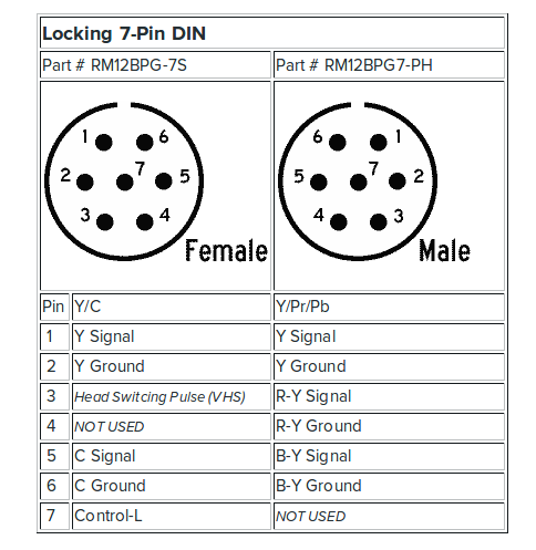 8 Pin Din Connector Diagram Wiring Schematic | Wiring Diagram  Pin Din Connector Wiring Diagram on